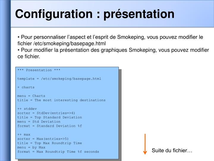Configuration : présentation