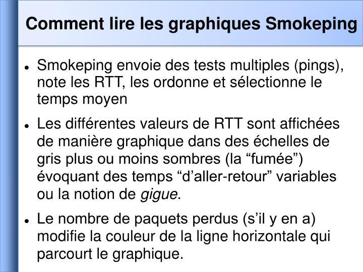 How to Read Smokeping Graphs