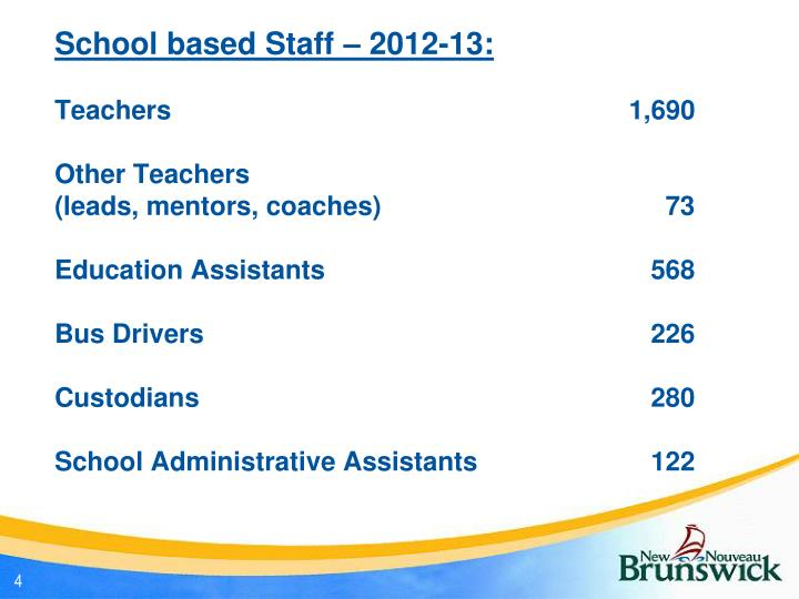 School based Staff – 2012-13: