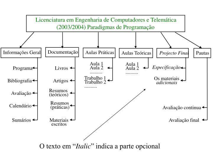 Licenciatura em Engenharia de Computadores e Telemática