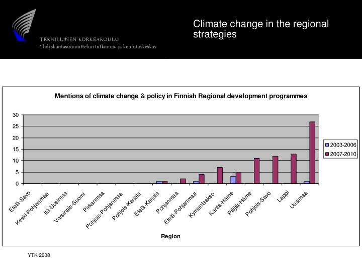 Climate change in the regional strategies