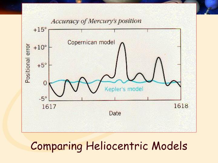 Comparing Heliocentric Models