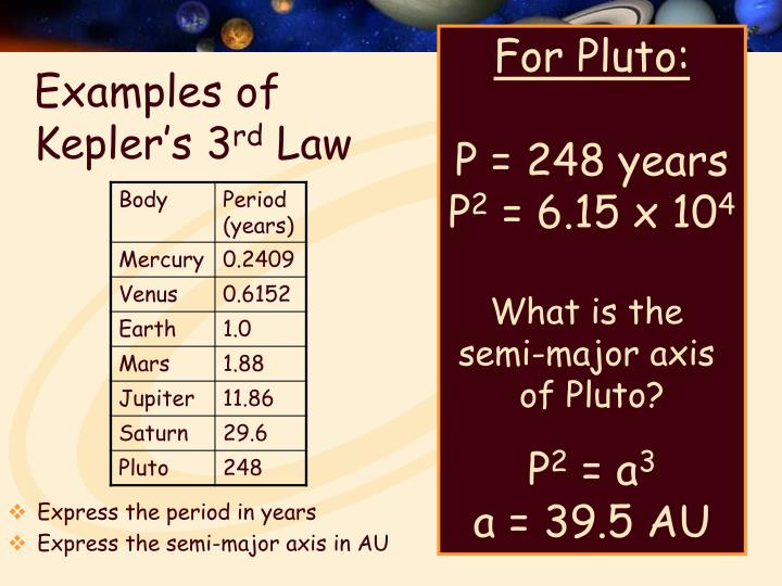 Examples of Kepler's 3