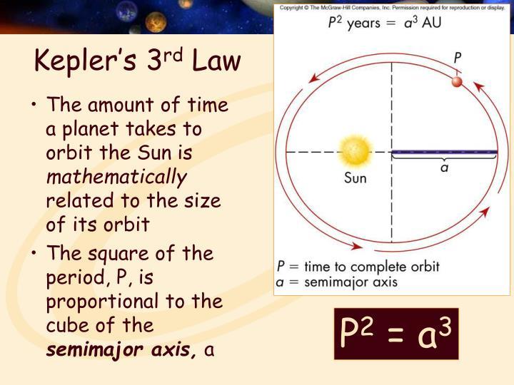 Kepler's 3