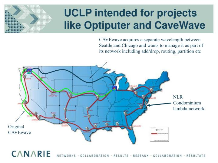 Uclp intended for projects like optiputer and cavewave