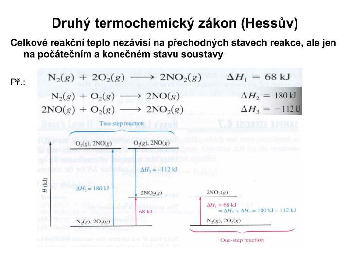 Druhý termochemický zákon (Hessův)