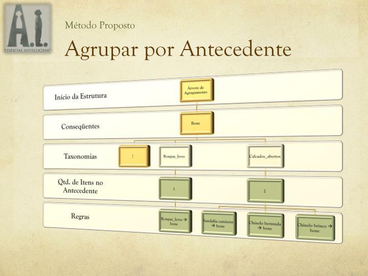 Método Proposto