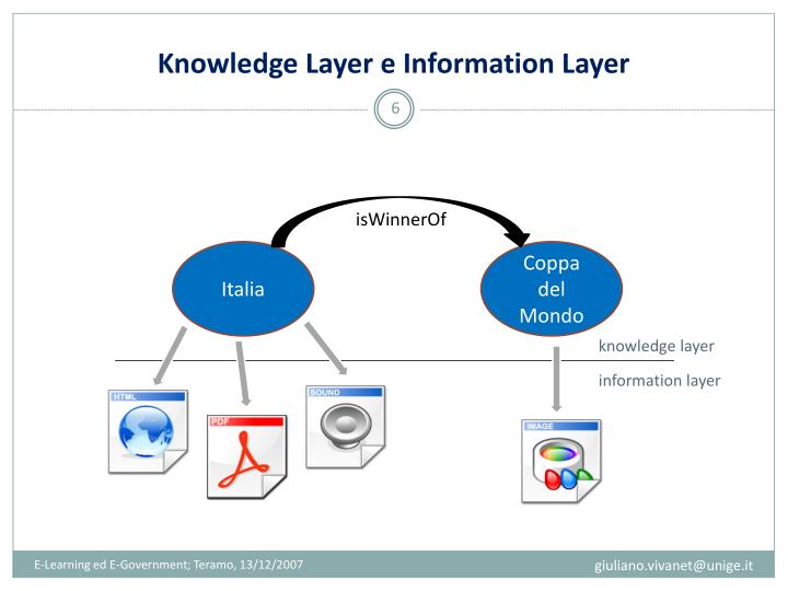 Knowledge Layer e Information Layer