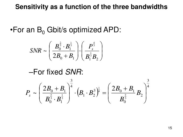 Sensitivity as a function of the three bandwidths