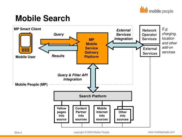 Search Platform