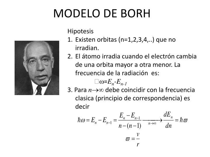 MODELO DE BORH