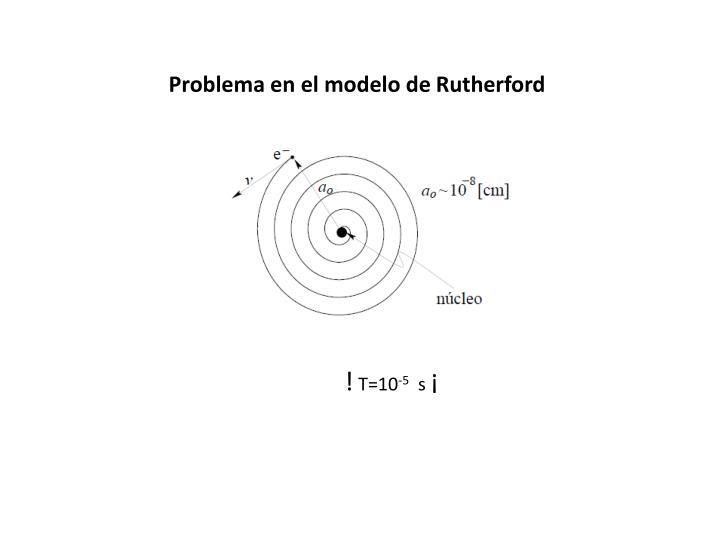 Problema en el modelo de