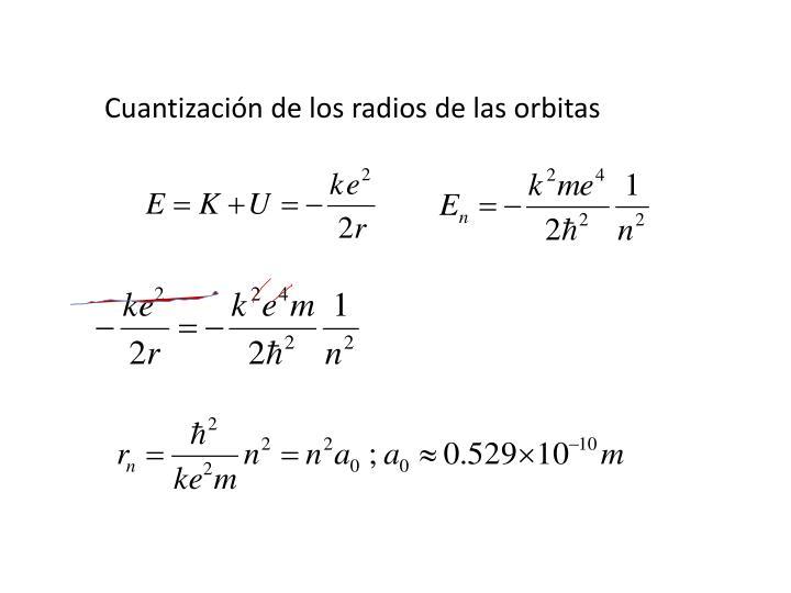 Cuantización