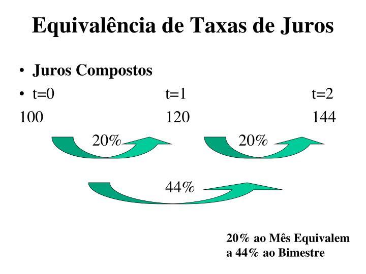 Equivalência de Taxas de Juros