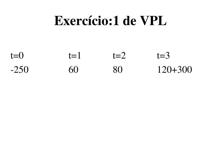 Exercício:1 de VPL