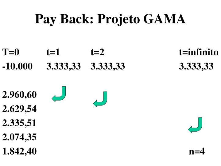 Pay Back: Projeto GAMA