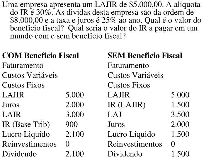 Uma empresa apresenta um LAJIR de $5.000,00. A alíquota do IR é 30%. As dividas desta empresa são da ordem de $8.000,00 e a taxa e juros é 25% ao ano. Qual é o valor do beneficio fiscal?  Qual seria o valor do IR a pagar em um mundo com e sem benefício fiscal?