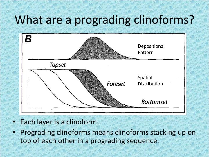 What are a prograding clinoforms