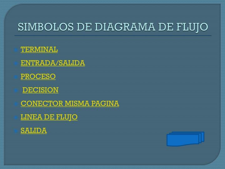 SIMBOLOS DE DIAGRAMA DE FLUJO