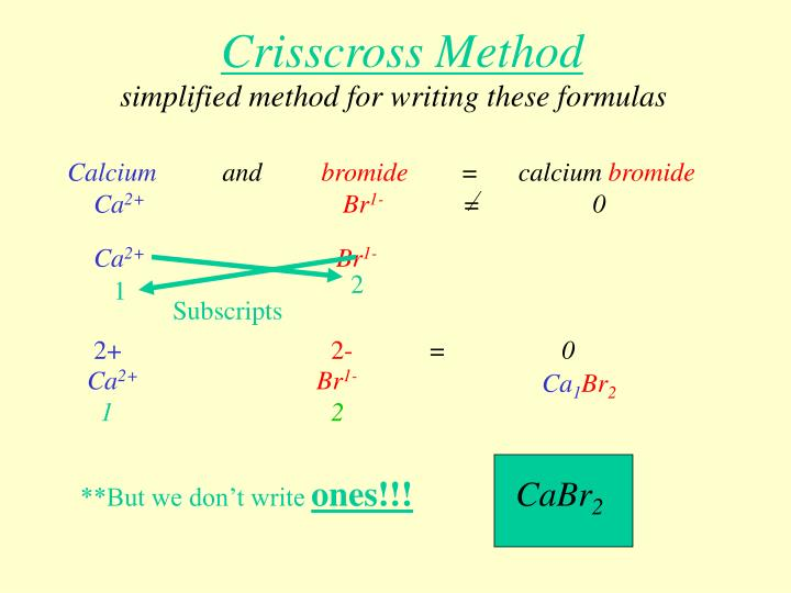 Crisscross Method