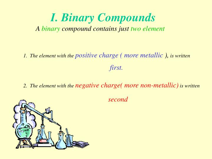 I. Binary Compounds