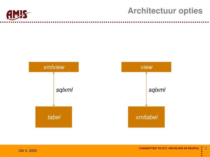 Architectuur opties