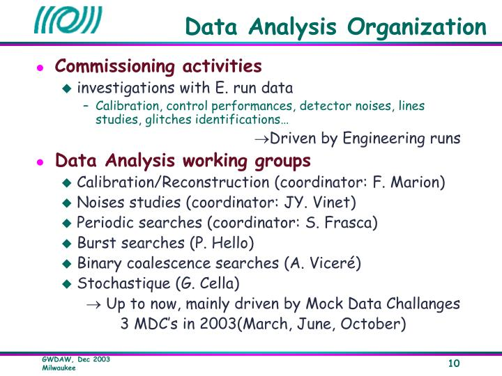 Data Analysis Organization