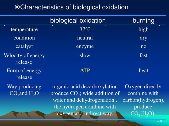 Characteristics of biological oxidation