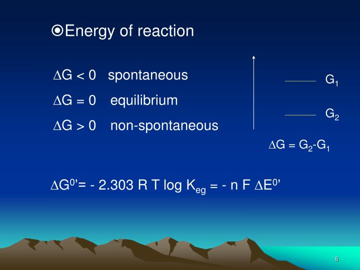 Energy of reaction