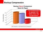 backup compression