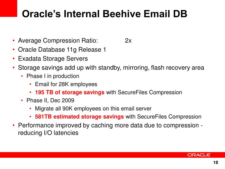 Oracle's Internal Beehive Email DB