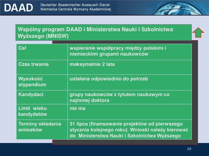 Wspólny program DAAD i Ministerstwa Nauki i Szkolnictwa Wyższego (