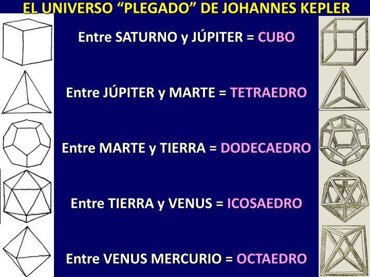 """EL UNIVERSO """"PLEGADO"""" DE JOHANNES KEPLER"""
