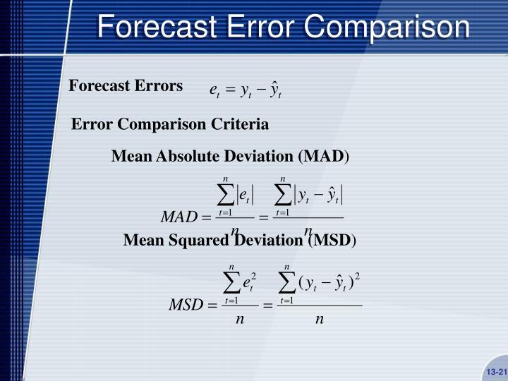 Forecast Error Comparison