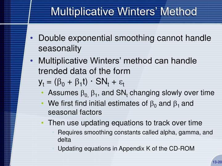 Multiplicative Winters' Method