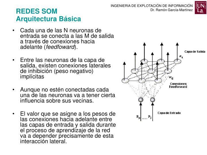 INGENIERIA DE EXPLOTACIÓN DE INFORMACIÓN
