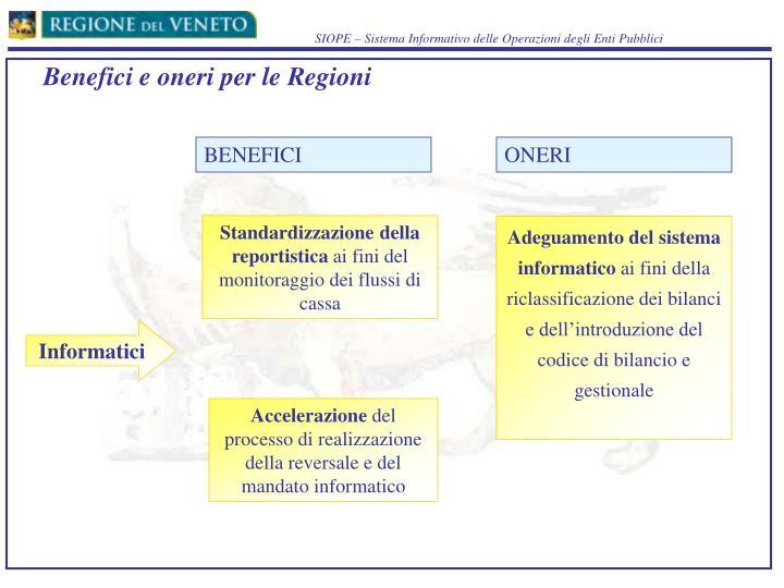 SIOPE – Sistema Informativo delle Operazioni degli Enti Pubblici