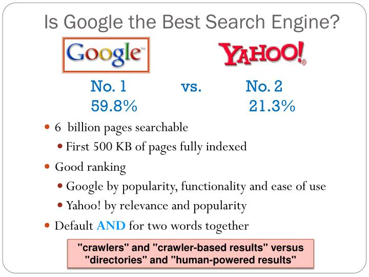 Is Google the Best Search Engine?