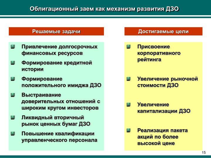 Облигационный заем как механизм развития ДЗО