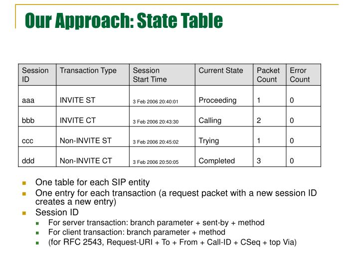 Our Approach: State Table