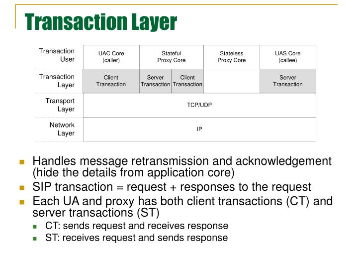 Transaction Layer