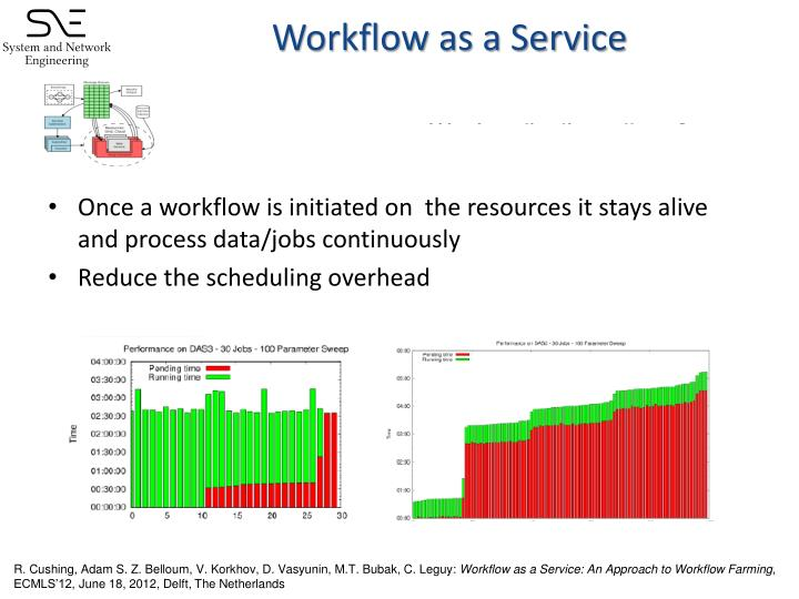Workflow as a Service