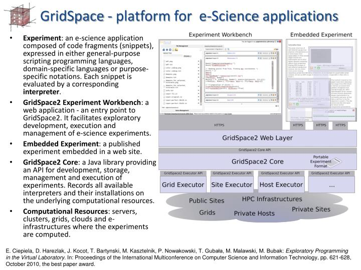 GridSpace -