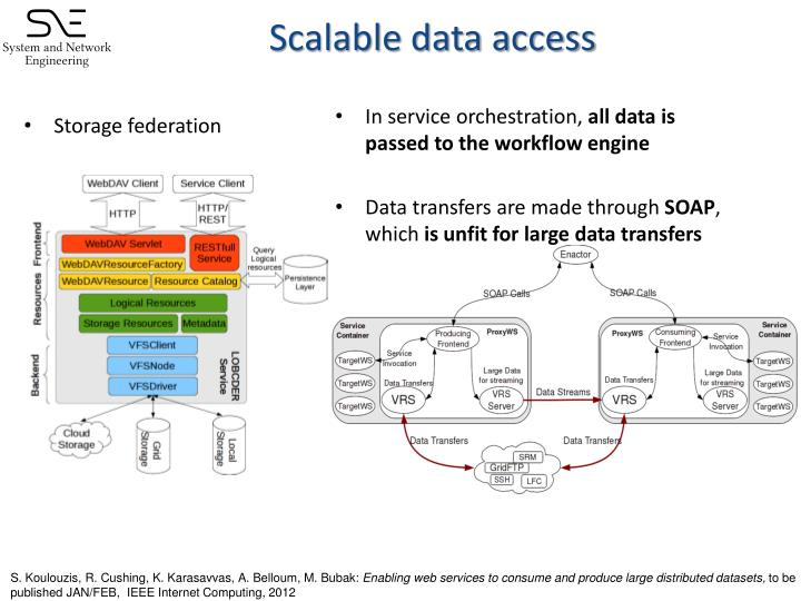 Scalable data access