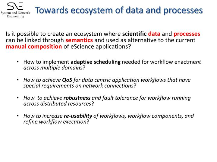 Towards ecosystem of data and processes