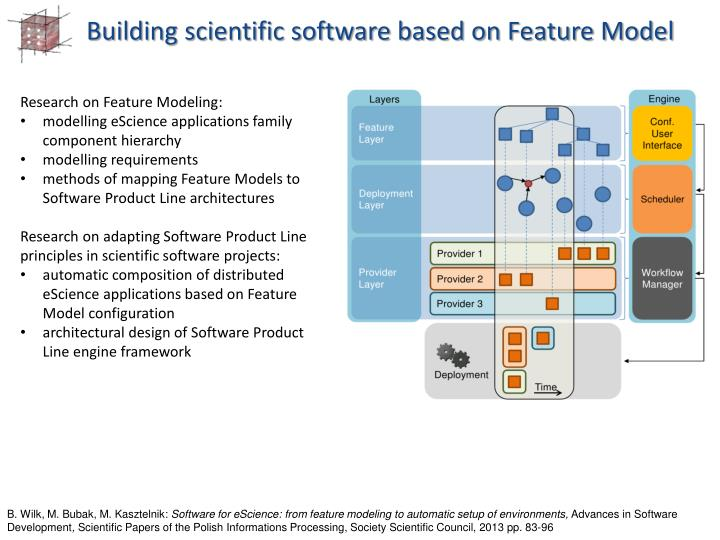 Building scientific software based on Feature Model