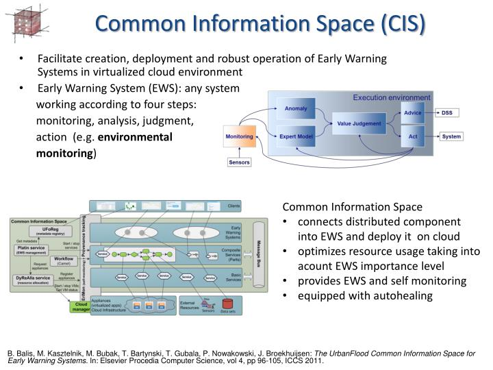 Common Information Space (CIS)