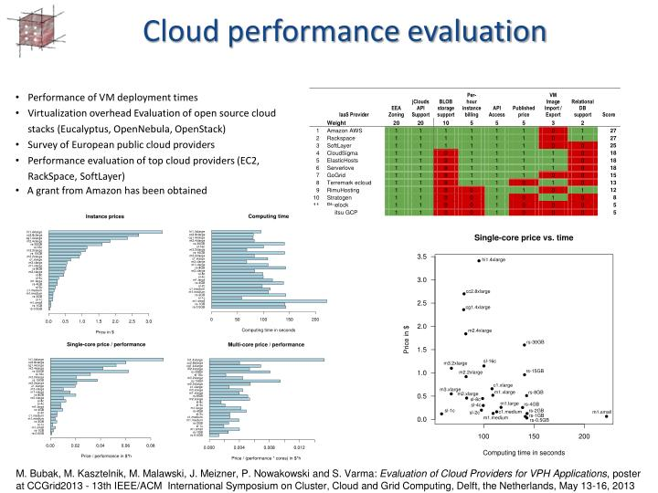 Cloud performance evaluation