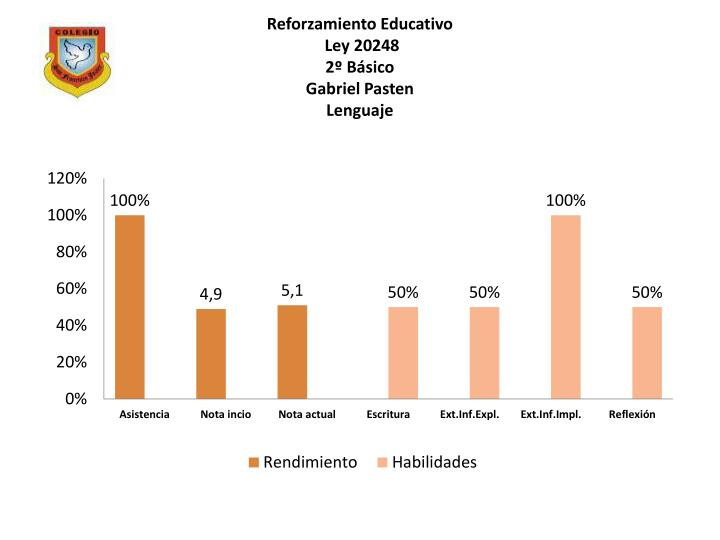 Reforzamiento Educativo