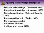 applying the knowledge of language